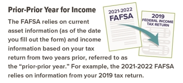 The FAFSA uses current asset information and income information based on tax returns from 2 years prior, aka prior-prior year.